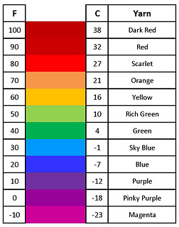 Colour_chart1_small2