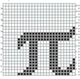 Pi_chart_small2