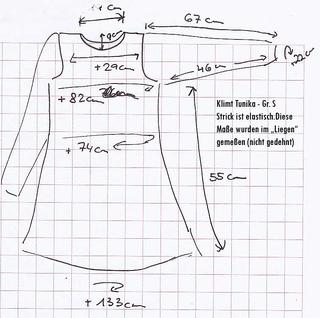 Klimt_measurement_small2