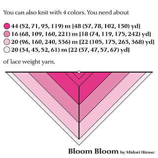 Bloom-bloom-schematic-en-4colors-640px_small2