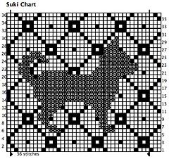 Chi_chart_small