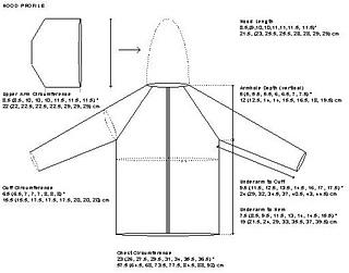 Billa_jacket_schematic_small2
