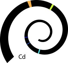 Cd_small