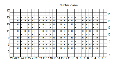 Pattern2-number_medium