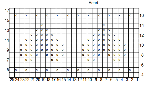Pattern5-heart_medium