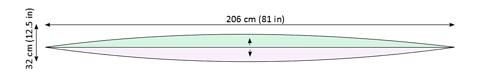 Blatt_schematic_medium
