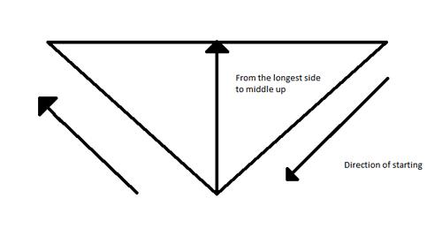 Bottom-up_medium