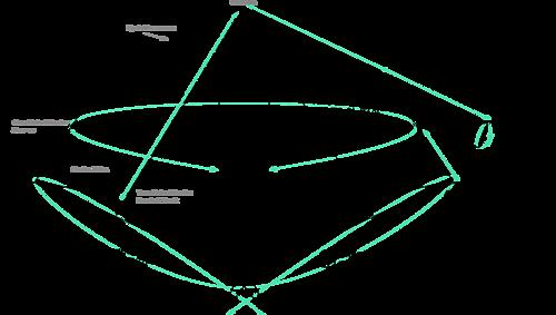 Schematic_en_medium