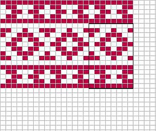 Rhombus_chart_small2