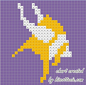 Minnesota_vikings_chart_small_best_fit