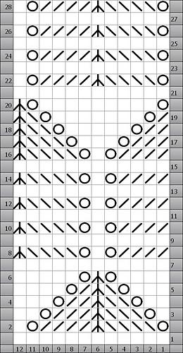 Dragon_scale_stitch_pattern-nt_revision_4-rectangular_medium