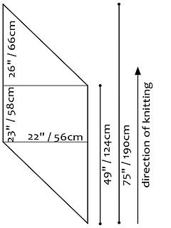 Luna_sol_schematic_small2