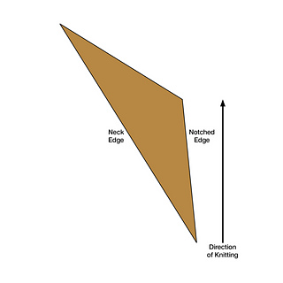Diagramtriangleolio_small2