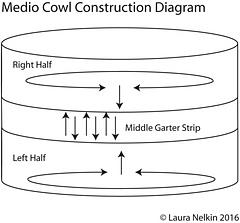 Medio_diagram_small