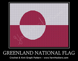 Sluts Greenland