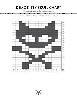 Dead_kitty_skull_chart_small2
