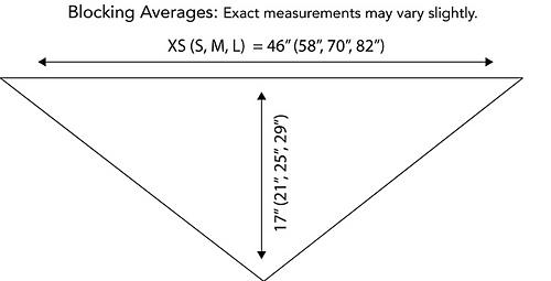 Wayland-blocking-averages_medium