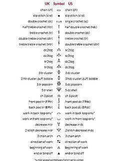 Ravelry estherkates charts and symbols crochet crochet symbols ccuart Choice Image