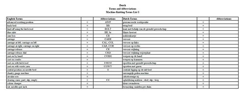 Knitting Equipment List : Ravelry estherkate s translate english to dutch