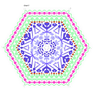 Hexagon_preview_chart_7_small2