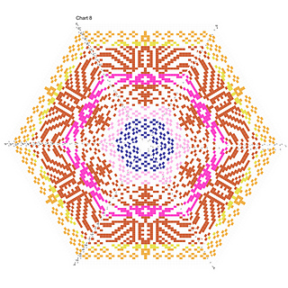Hexagon_preview_chart_8_small2