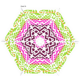Hexagon_preview_chart_10_small2