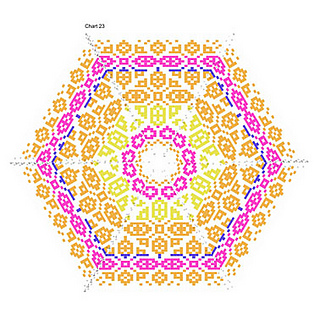 Hexagon_preview_chart_23_small2