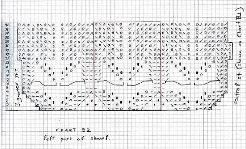 Chart_b2_medium