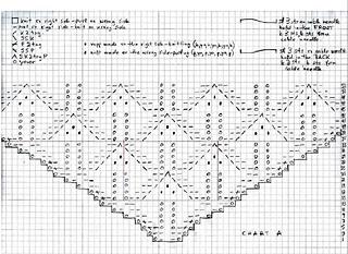 Chart_a_small2