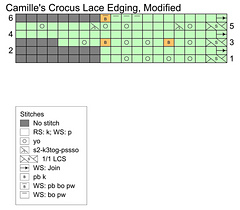 Camille_s_crocus_lace_edging__modified__small