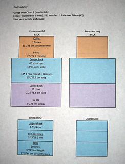 Chart_small2