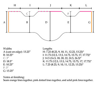 Passagesschematic_small2